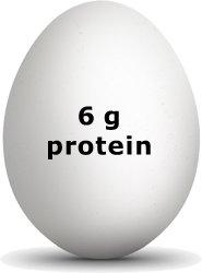 Ägg, 6 gram protein